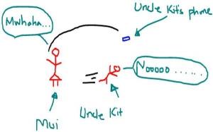 Mui vs Kit1